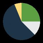Icon of a pie graph